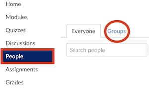 people groups