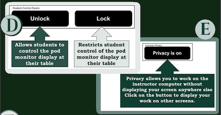 The unlock and lock buttons allow instructors to give students control of their pod display or not restrict access.